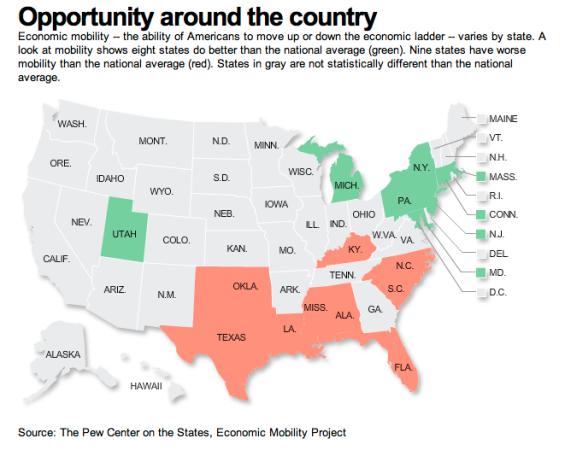 economic-mobility