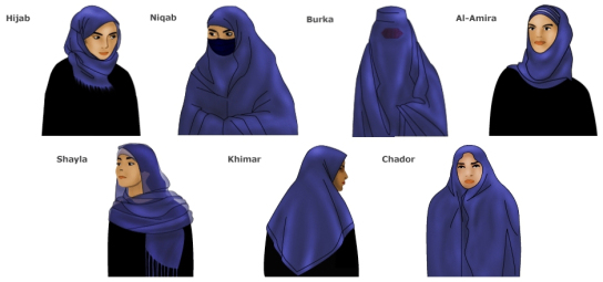 hijab-veil-types