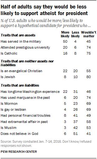 PF_2016-01-27_religion-politics-overview-11