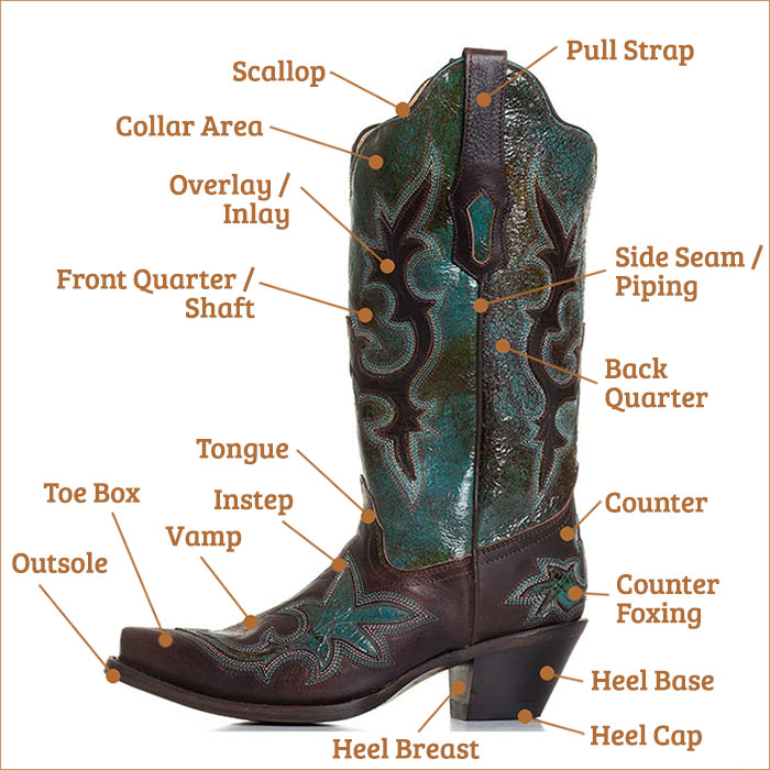 cowboy boots anatomy diagram parts?w=500&h=500 my last pair of boots part 2 pull straps and beading why