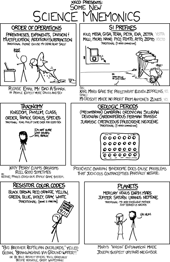 Science mnemonics « Why Evolution Is True